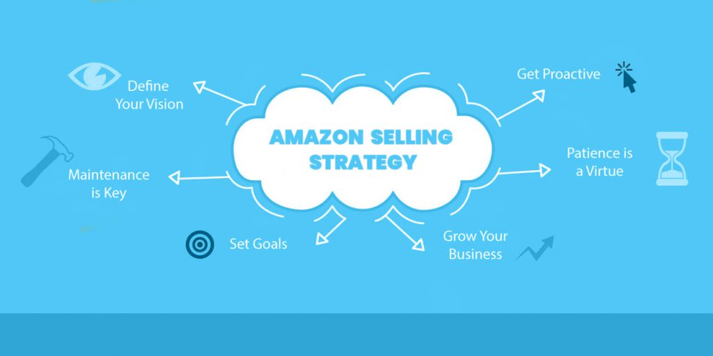 amazonsellingstrategy Bitclu