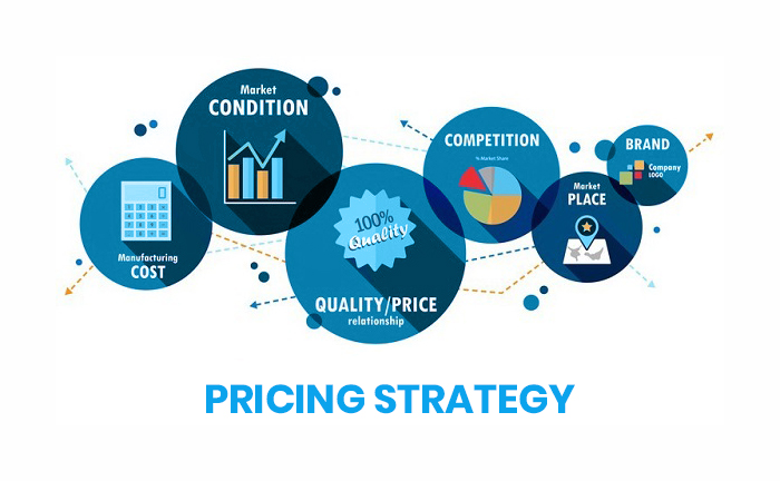 pricingStrategy Bitclu